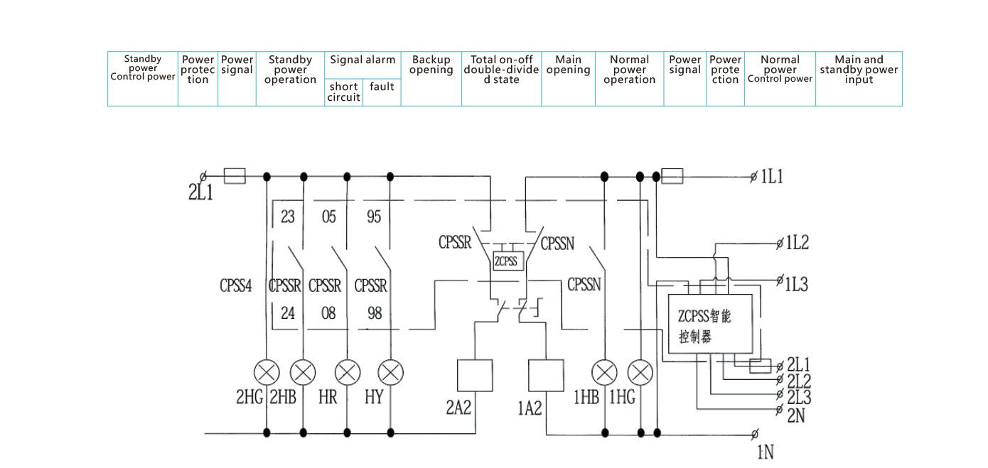 Generator Automatischer Übertragungsschalter - TAIXI Electric