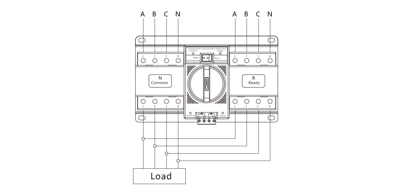 ATS Automatische Transferschalter - TAIXI Electric