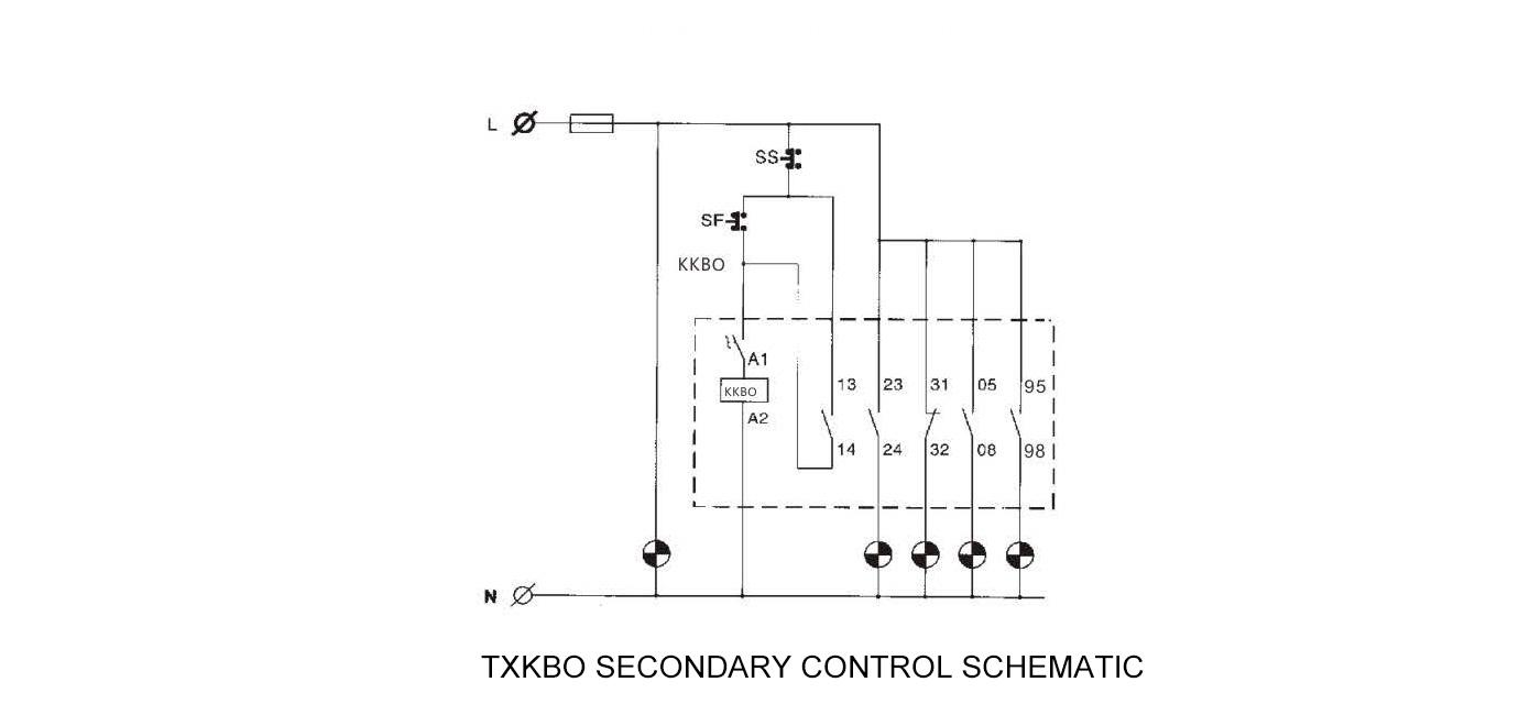 CPS Steuerschutzschalter - TAIXI Electric