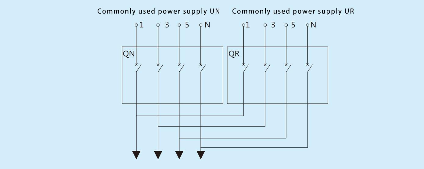 Doppelter Energieübertragungsschalter - TAIXI Electric
