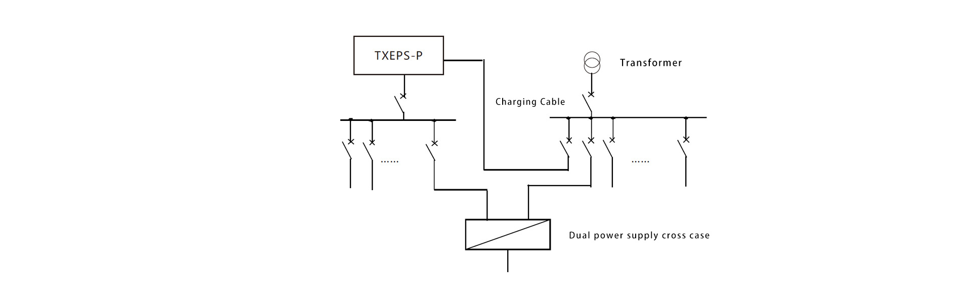 Notstromanlagen & EPS Notstromversorgung - TAIXI Electric